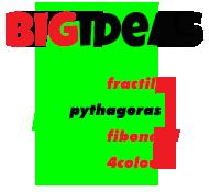 4BIGIDEAS